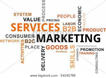 Постер, плакат: Слово облако услуги маркетинга, холст на подрамнике