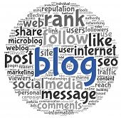 Blog and social media concept in word tag cloud on white background
