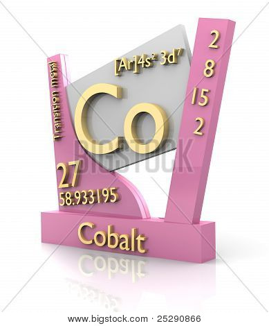 Cobalt Form Periodic Table Of