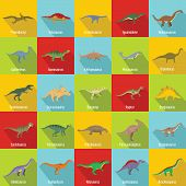 Dinosaur Types Signed Name Icons Set. Flat Illustration Of 25 Dinosaur Types Signed Name  Icons For  poster