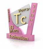 Technetium Form Periodic Table Of Elements - V2 poster