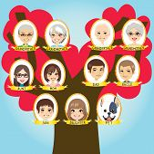 Big Family Tree
