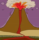 picture of magma  - Cross section of a stratovolcano ejecting lava and pyroclasts - JPG