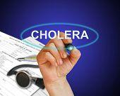 Cholera Disease