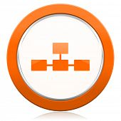 image of cisco  - database orange icon   - JPG