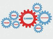 picture of train-wheel  - career skills motivation ideas goal train vision  - JPG