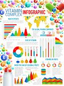 Vitamins And Minerals Infographics. Vector Statistics And Diagram On Pharmacy Company And Dietary Su poster