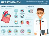Heart Health. Treatment And Prophylaxis Of Heart. Diseases, Treatment And Rules Of Healthy Heart. Me poster
