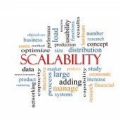Scalability Word Cloud Concept