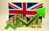 currency appreciation - UK pound