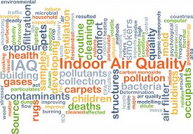 picture of gases  - Background concept wordcloud illustration of indoor air quality IAQ - JPG