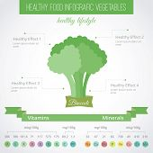Healthy Food Flat Infographic. Broccoli