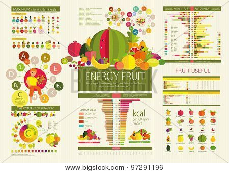 basics of healthy nutrition poster id 97291196