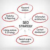 Seo Strategy Hand Write