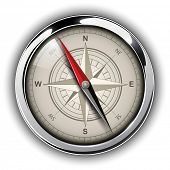 picture of longitude  - Compass with windrose - JPG