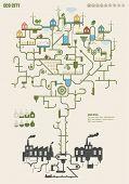 Cidade de ecologia