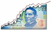 Mexican Peso Growth bill