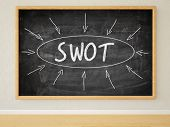 stock photo of strength  - SWOT for strengths weaknesses opportunities and threats  - JPG
