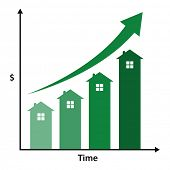 foto of graph  - Graph showing real estate increase in value over time - JPG