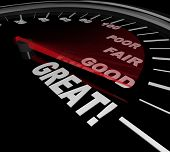 A speedometer with red needle racing past the words Poor, Fair and Good to point to the word Great a