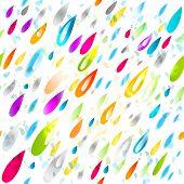 Funny Raindrops