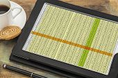 business concept - data spreadsheet on a digital tablet with a cup of coffee