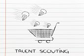 Talent Scouting, Selecting Ideas And Talents To Hire