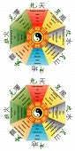 Diagrama del BA-gua