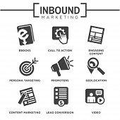 Inbound Marketing Vector Icon Set poster