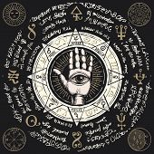 Vector Illustration With Open Hand With All Seeing Eye Symbol. Human Palm With Signs Of The Planets, poster