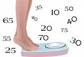 Weight Measurement Diet Weight Measurement Diet Weight Measurement Diet poster