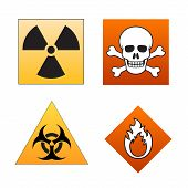 alert and danger signals
