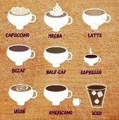 Type of coffee funny menu