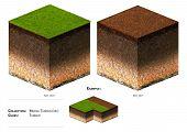 3D ground block for landscape modelling