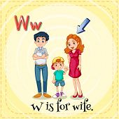 Illustration of a letter W is for wife