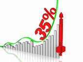 Graph Of Rapid Growth. Growth Of Thirty Five Percentages. Graph Of Rapid Growth With Red Inscription poster