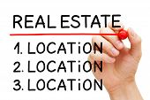 Hand Writing A Concept About The Three Most Important Things In Real Estate Investing - Location, Lo poster