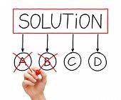 Solution Option C