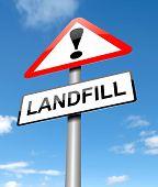 Landfill Sign.