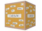Cash Flow 3D Cube Corkboard Word Concept