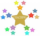 Coaching Word Stars Concept