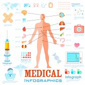 illustration of Healthcare and Medical Infographics with human anatomy