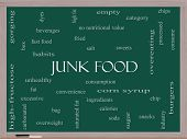 Junk Food Word Cloud Concept On A Blackboard