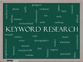 Keyword Research Word Cloud Concept On A Blackboard