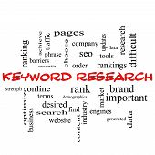 Keyword Research Word Cloud Concept In Red Caps
