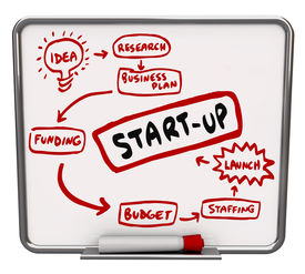 picture of step-up  - Start Up Instructions Steps Dry Erase Board Launch New Company - JPG