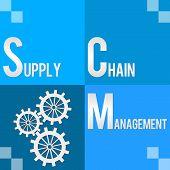 SCM - Supply Chain Management Four Blocks