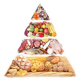 stock photo of food pyramid  - Food Pyramid for a balanced diet - JPG