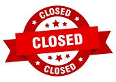 Closed Ribbon. Closed Round Red Sign. Closed poster