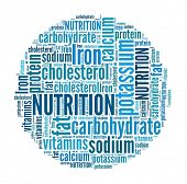 pic of potassium  - Nutrition in word collage - JPG